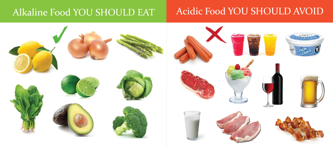 What Are Alkaline Foods To Eat